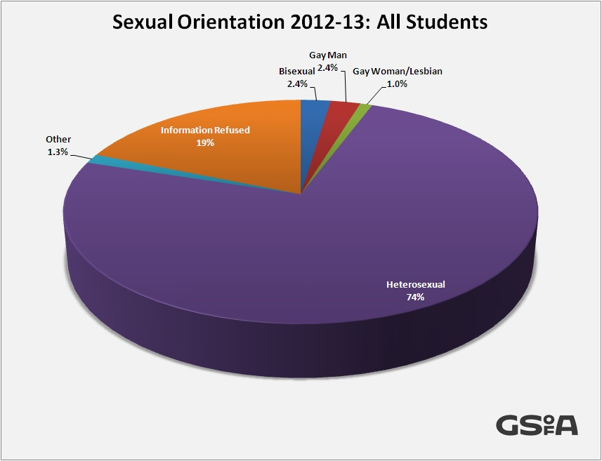 Diversity Training on Sexual Orientation and Gender Identity Issues